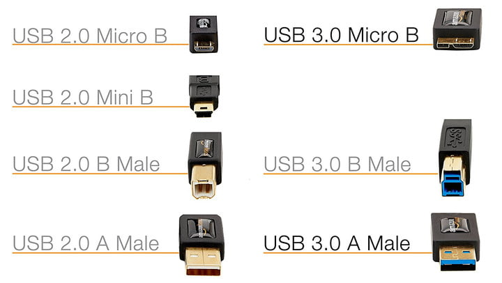 how does fast charging work amazon basics usb cords types