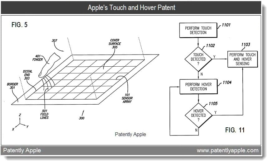 Apple files patents for OLED and touchscreen 'hovering