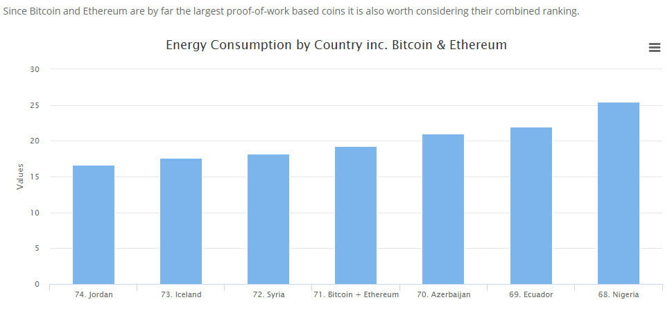 bitcoin-and-ethereum-mining-energy-cost-969x449.jpg