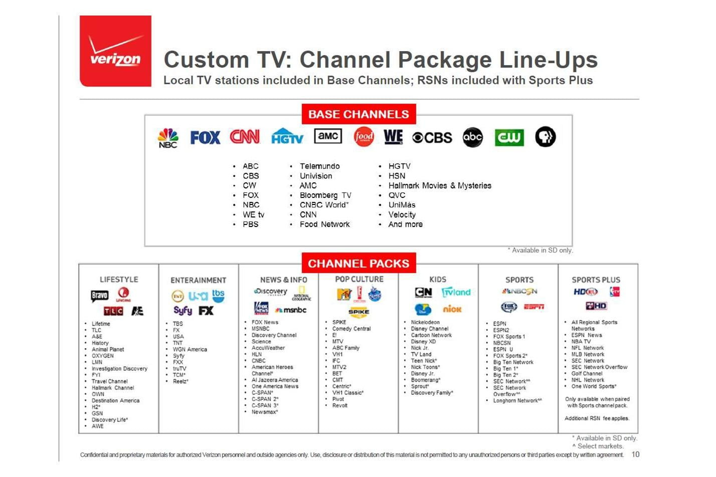 Verizon fios nfl network channel number - Verizon Custom Fios Tv More Channels Package