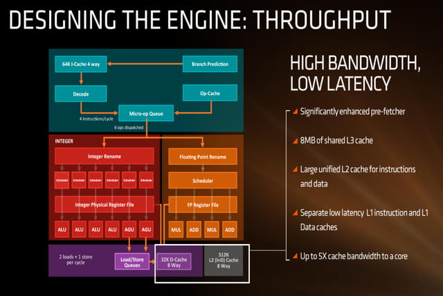 amd zen summit ridge details idf 2016 design slide 2