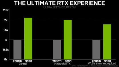 Nvidia Rtx 3080 Price Release Date Specs And More Digital Trends