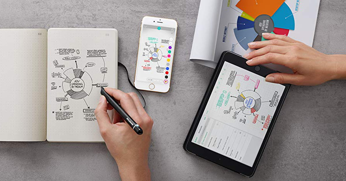 The Best Smart Pens for 2021
