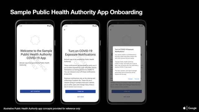apple google notificaciones seguimiento coronavirus 01 covid 19 exposure notifications sample public health authority app onb