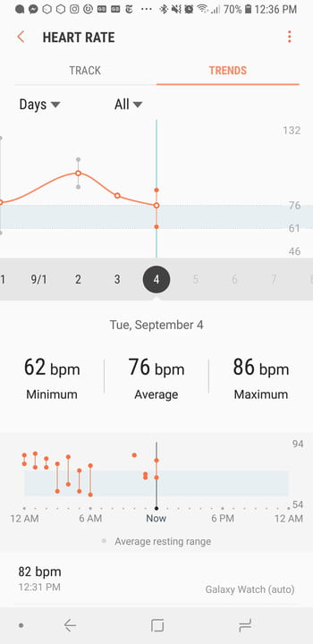 revision samsung galaxy watch app screen heart rate 1200x9999