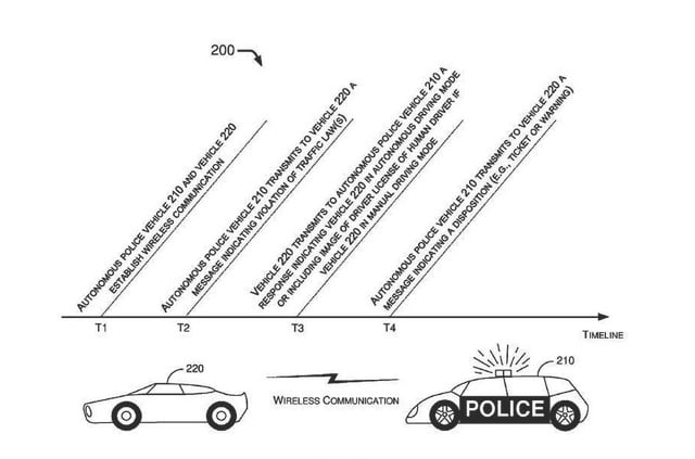ford patent filing outlines a self driving police car 2