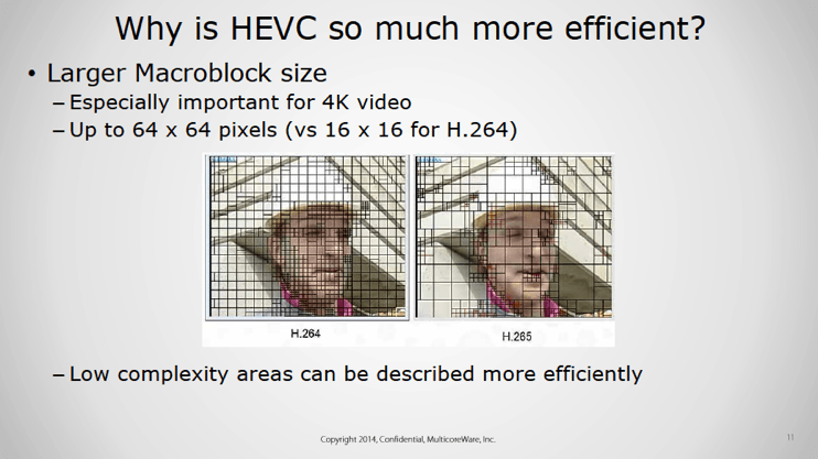 Everything you need to know about h 265/HEVC on your PC | Digital Trends