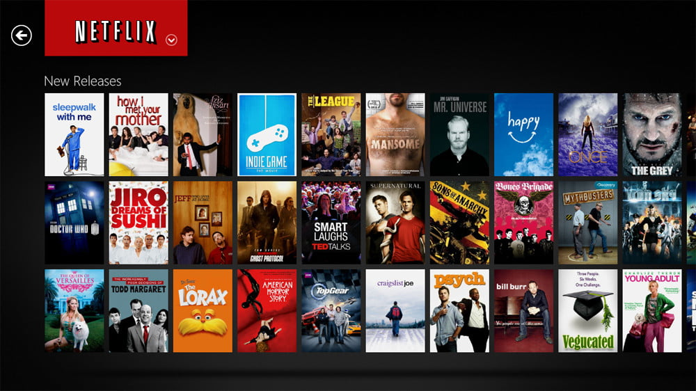 Netflix Publishes Isp Speed Index To Let Consumers Compare