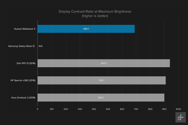 huawei matebook x wt w09 review mateboox display cont ratio