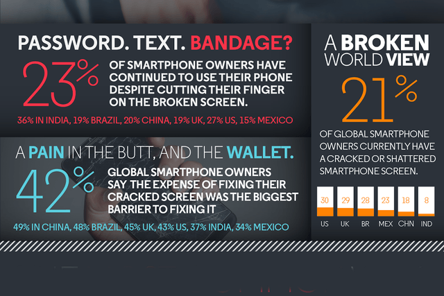 motorola shattershield cracked smartphone screen survey infographic 02