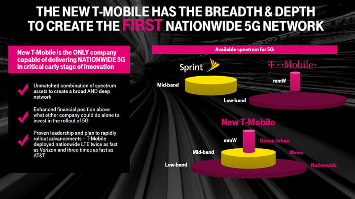 T-Mobile and Sprint Merger: Everything You Need to Know | Digital Trends