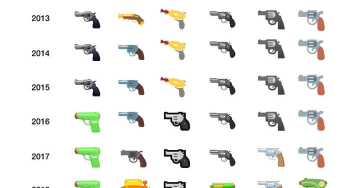 Dc5n united states software in english created at 2018 04 27 0235 following the news that google is replacing its pistol emoji into a water pistol two more companies have decided to do the same fandeluxe Gallery