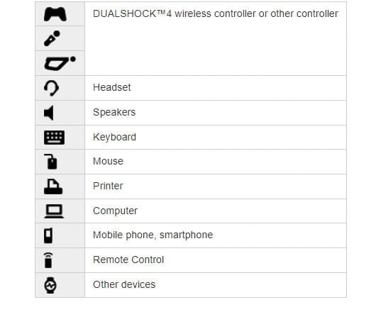 how to connect bluetooth headphones a ps4 ps4bt