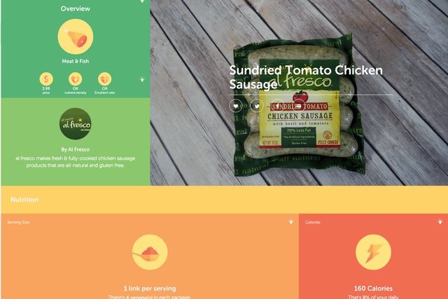 sage is like a food label designed just for you nutrition sausage