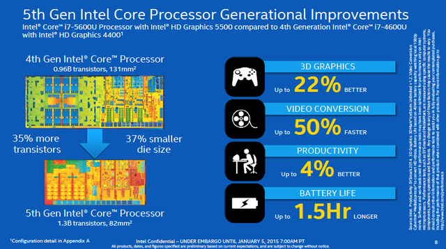 intels 5th gen processors faster efficient surprised screen shot 2015 01 04 at 10 06 09 pm