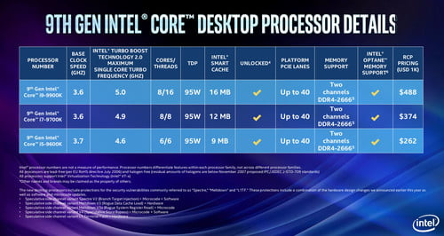 Intels 9th-Gen Core Processors: Everything You Need to Know